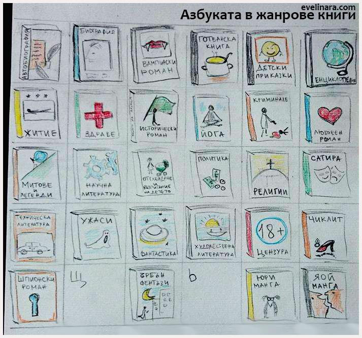азбуката