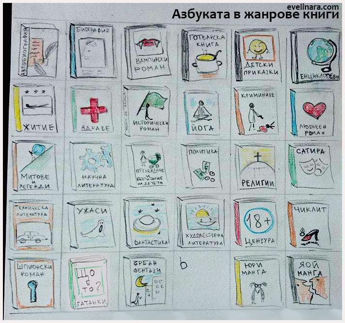 азбуката в жанрове книги